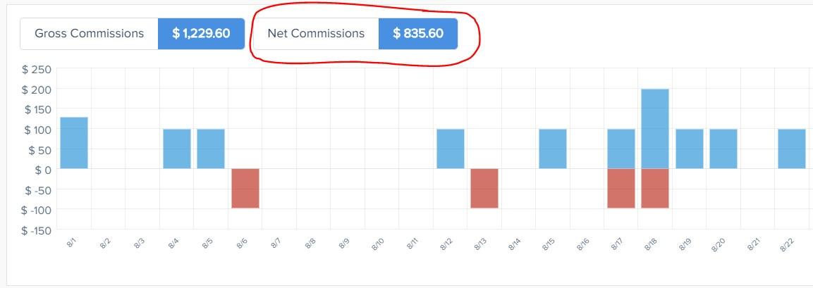 affiliate programs commission screenshot