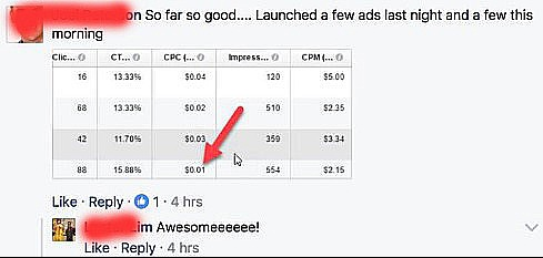 connect explore review 2, how to reduce facebook cpc