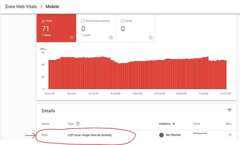 how do Google core web vitals work