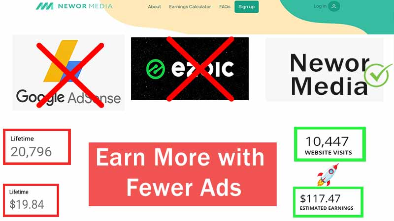 Newor Media Review - Best Adsense and Ezoic Alternative
